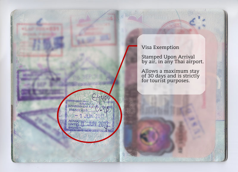 Thailand Visa Exemption Air